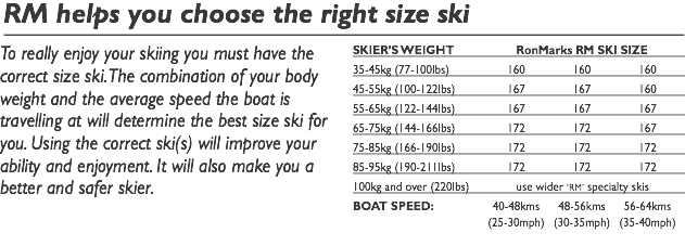 Water Ski Sizing Chart